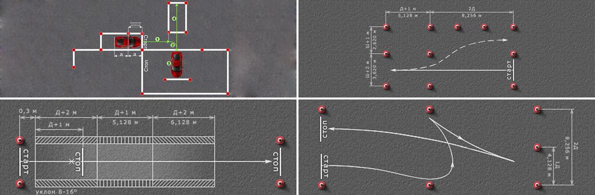 Схема сдачи элементов на автодроме в ГАИ